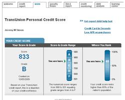 Credit Score Score Rating Chart Canada