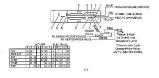 1985 southwind wiring diagram wiring diagram libraries vacuum schematic for 1985 southwind wiring diagrams u2022vacuum diagram for heating controls 1985 winnebago 1985