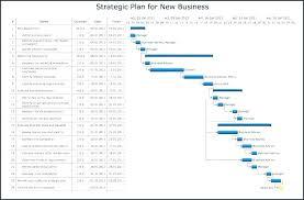 Project Management Chart Template Barrest Info