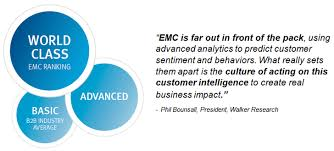 Emc Quote Gorgeous State Of The Customer Experience Industry