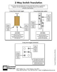 guitar wiring diagrams 2 humbuckers 5 way switch images com switch guitar 3 way toggle wiring diagram design