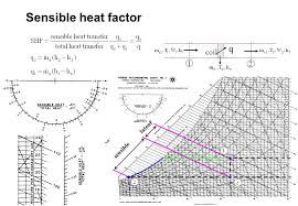 Sensible Heat Ratio Psychrometric Chart Conditioning Of Moist Air Ppt Video Online Download