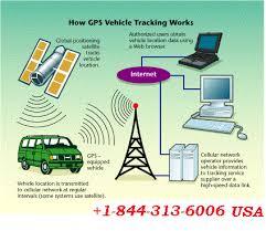 How Gps Works Garmin Gps System Work Garmin Support Number 844 313 6006