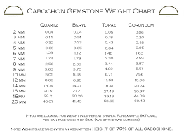 Cabochon Size Chart Cabochon Gemstones Weight Chart Wholesale Gemstones