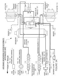 wabco abs wiring diagram trailer wabco image haldex trailer abs valve diagram all about repair and wiring on wabco abs wiring diagram trailer