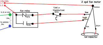 whirlpool washing machine connection diagram images stove burner wiring diagram get image about wiring diagram
