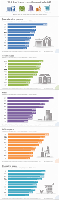 infographic buildingplanspassed v03 residential construction