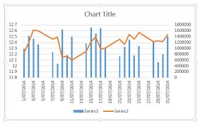 Price Volume Chart Ver 1 Excel 2013