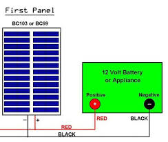 wiring diagram solar panel the wiring diagram 12v solar panel wiring diagram nilza wiring diagram