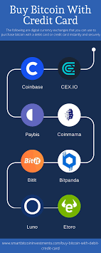 I use changenow.io, where i buy bitcoin and other cryptocurrencies using my credit card. 10 Ways To Buy Bitcoin With Debit Card Or Credit Card Instantly 2021