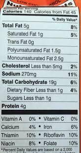 goldfish food label world of label