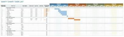 Task Tracker Spreadsheet Task Management Spreadsheet Excel Excel Project Template Daily Task