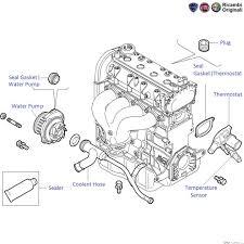 Peugeot Boxer Radio Wiring Diagram