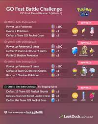 Week 2: Go Fest Battle Challenge. Credit to LeekDuck : pokemongo