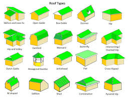 Are you in the process of designing or building a new house or framing a  roof