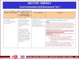 6B.1 1 UNFCCC - NAI SOFTWARE Sector: Energy Practical Aspects and ...