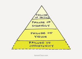 To Life How Fix And Of Work Stages The 3 In Them and Failure