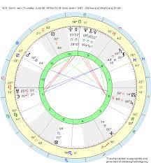 Birth Chart For Gemini Girl Iggy Azalea Astrology Birth Chart