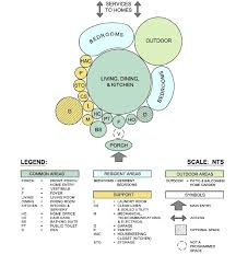 Relationship Diagram 24 Tips For Improving The Happiness In Your Relationship Diagram 20