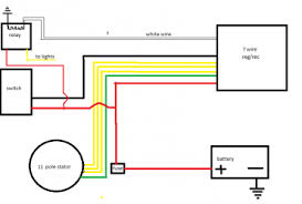 gy cdi wiring diagram wiring diagram gy6 buggy wiring diagram and hernes gy6 ac cdi
