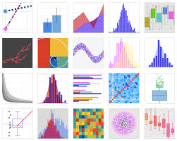 Python Chart Library Plotly Tag Wiki Stack Overflow