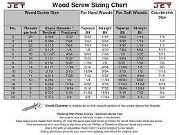 Wood Screw Size Chart Metric Admittedly Screw Sizes Can Get A Bit Confusing Gauge