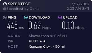 Speedtest Location Based Bandwidth Meter Yugatech
