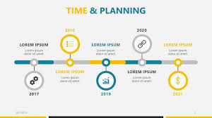 025 Strategy Roadmap Template Ppt Free Download Product
