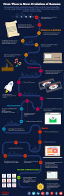 resume evolution the year history of resumes infographic resume evolution