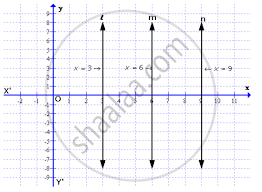 On A Graph Paper Draw The Line X 6 Now On The Same