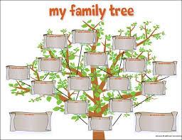 Family Tree Template For Kids Madinbelgrade