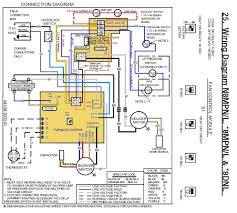 gas furnace schematic wiring diagram wiring diagram mega gas furnace schematic wiring diagram wiring diagram perf ce gas furnace schematic wiring diagram