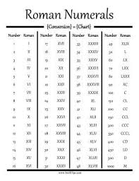 Roman Numerals Printable Chart Convert Standard Numbers Into Roman Numerals Using This