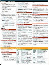 Grammar Charts German Grammar Learn German Grammar Chart