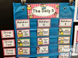Daily 5 Rotation Chart Fourth And Ten So Its Been A While And Lovin The Daily