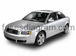 fuse box audi a4 b6 fuses and relay audi a4 b6