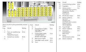 vauxhall zafira fuse box manual explore schematic wiring diagram \u2022 2002 Ford Mustang Fuse Box Diagram zafira mk1 fuse box layout wiring diagrams rh boltsoft net opel zafira fuse box manual opel zafira fuse box manual