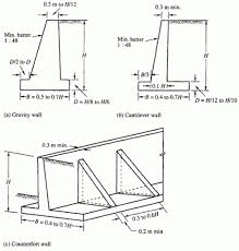 important types of retaining wall gravity design example