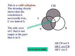 Venn Diagram Syllogism Testing Validity With Venn Diagrams Ppt Download