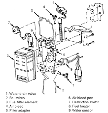 Repair guides routine maintenance and tune up fuel filter 7 3 fuel filter housing diagram 8 7 3 fuel filter housing diagram