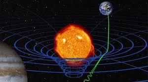 Prueba de la teoría de la relatividad general de Einstein utilizando la  sombra del agujero negro - Enciclopedia Universo