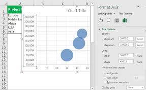 Bubble Chart Uses Examples How To Create Bubble Chart