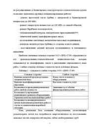 Отчет по производственной практике Отчёт по практике Отчёт по практике Отчет по производственной практике 6