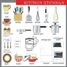kitchen equipment list kitchen utensils names ideas delightful kitchen utensils list best kitchen utensils kitchen equipment kitchen equipment list