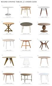 a roundup of 126 dining tables for every style and e emily henderson
