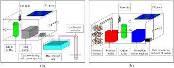 Geothermal Borehole Design Energies Free Full Text Development Of Innovative