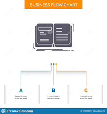 Story Flow Chart Author Book Open Story Storytelling Business Flow Chart