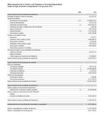 Estado Flujos Efectivo Cuentas Anuales Consolidadas