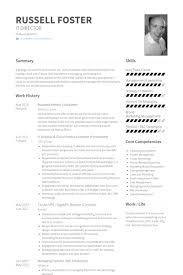 Volunteer Resume Samples Visualcv Resume Samples Database