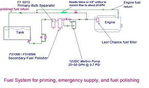 onan cck wiring diagram on onan images free download wiring diagrams Wiring Diagram For Onan Generator onan cck wiring diagram 6 onan p218g wiring diagram onan generator wiring schematic wiring diagram for onan 5500 generator